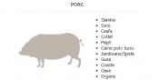 Produse din carne de porc
