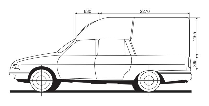 Suprastructuri auto
