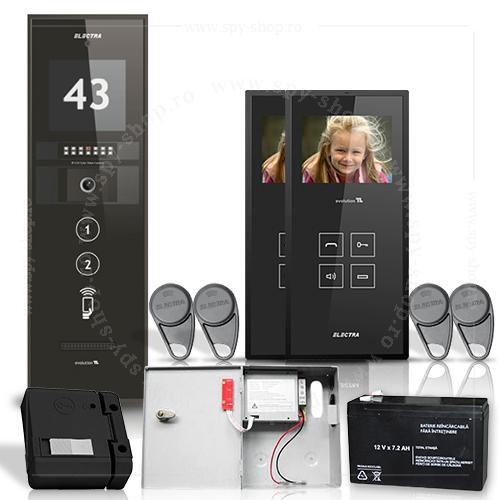 Set video interfoane