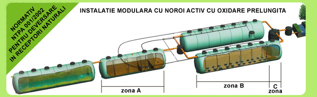 Statii de epurare ape reziduale