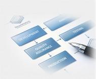 Dezvoltare aplicatii software