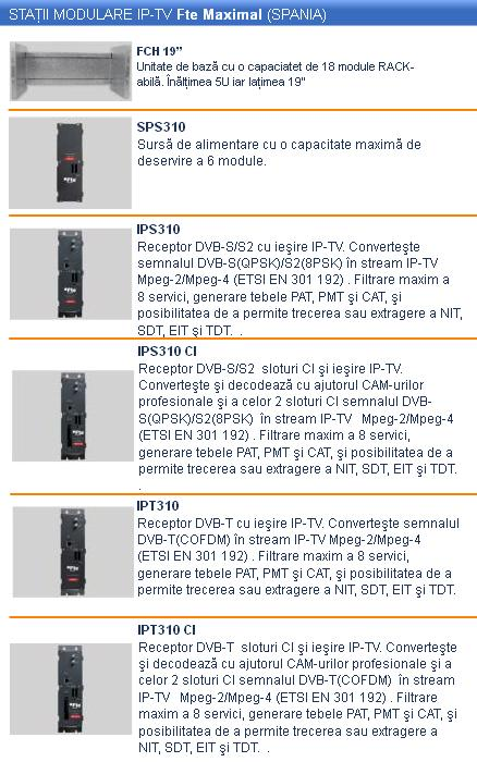 Statii IP-TV