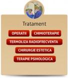 Centru tratament ginecologic