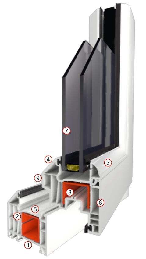 Stark Luxus profil termopan 5 camere