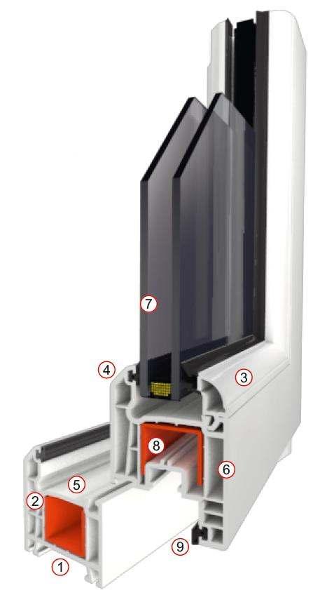 Stark Ideal profil termopan 4 camere
