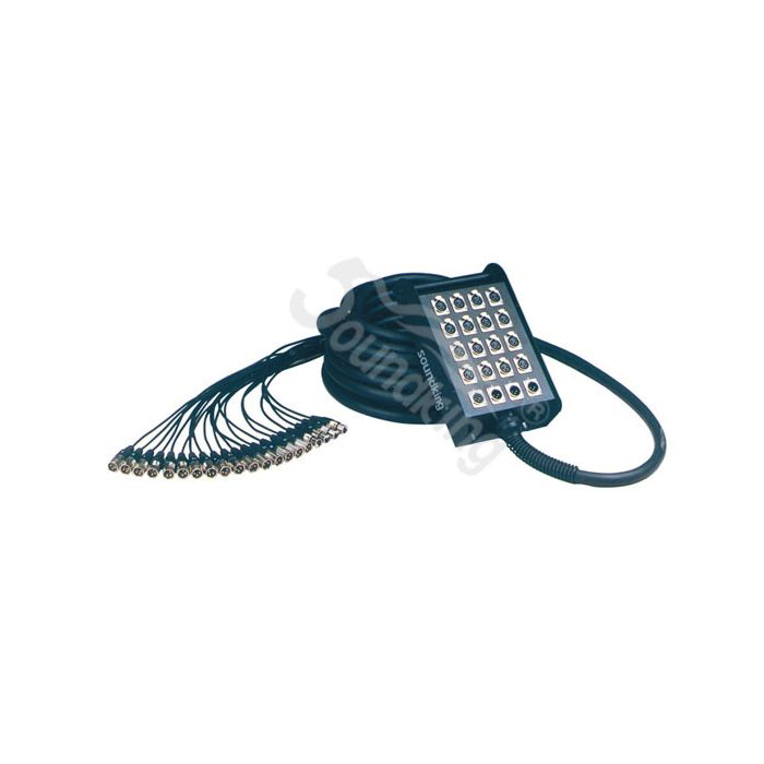 Cabluri audio multicore