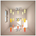 Incalzire electrica in pardoseala