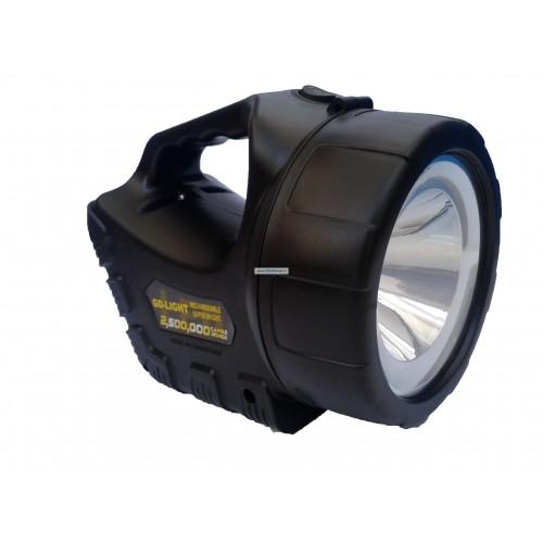 Lanterne profesionale