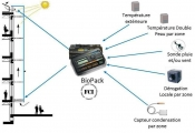 Sistem deschidere/inchidere automata a fatadelor bioclimatice