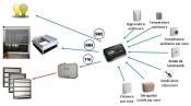Sistem gestionare a luminii artificiale