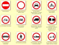 Indicatoare rutiere de interzicere