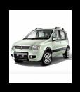 Inchiriere Fiat Panda