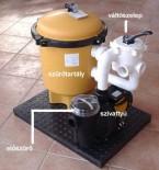 Sisteme filtrare piscine