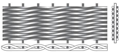 Tesaturi metalice