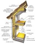 Case structura lemn