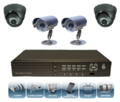 Montaj sisteme supraveghere video