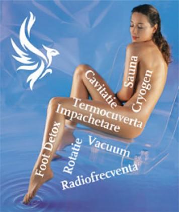 Cavitatie (liposuctie virtuala)