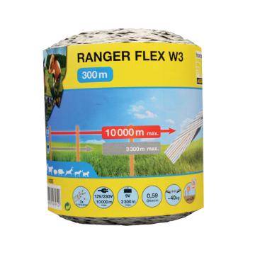 Franghie gard electric Ranger Flex W3 si W4 (c14395)