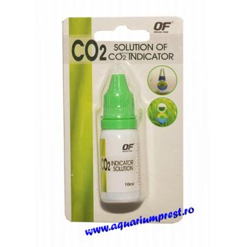 Solutie indicator CO2 permanent