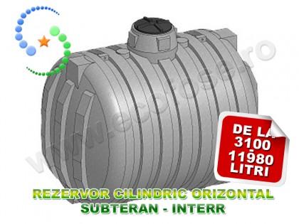 Rezervor subteran Interr