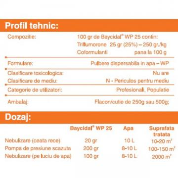 Larvicid combaterea larvelor Baycidal wp 25