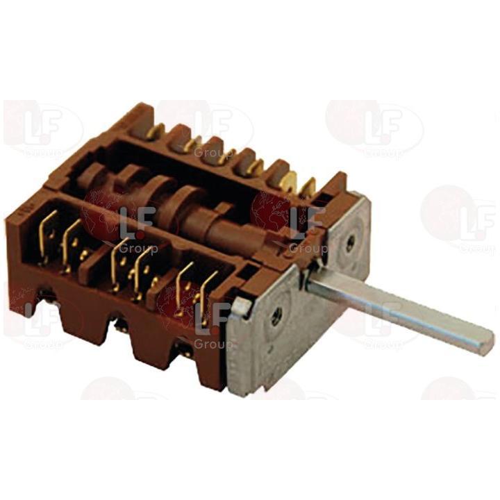 Comutator electric pentru cuptor Ego Candy 2104026