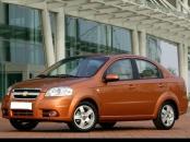 Scuturi metalice Chevrolet