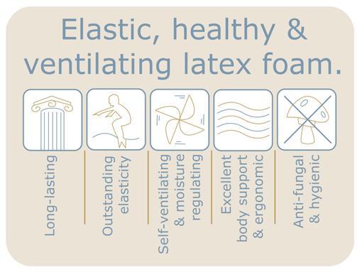 Saltele latex supreme