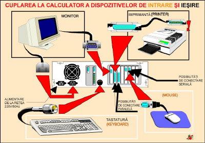 Planse laboratoare informatica
