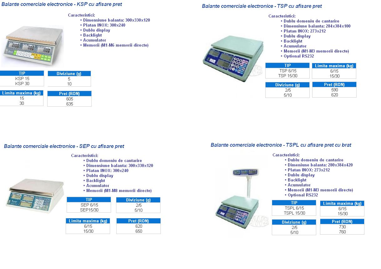 Balante comerciale electronice