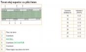 Fonoizolatii celuloza