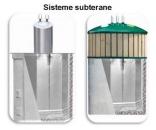 Containere colectare selectiva subterane
