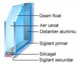 Producator geam termopan Iasi